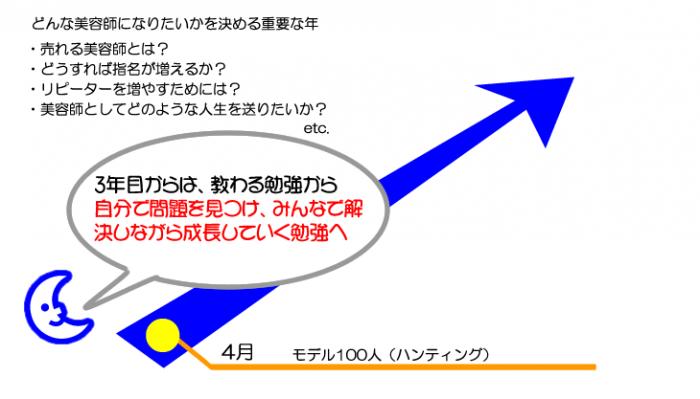 スクリーンショット 2013-10-04 11.35.34